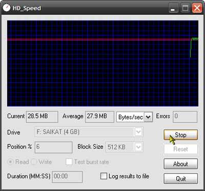 tốc độ ổ đĩa Flash USB