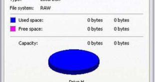 Ổ đĩa cứng RAW